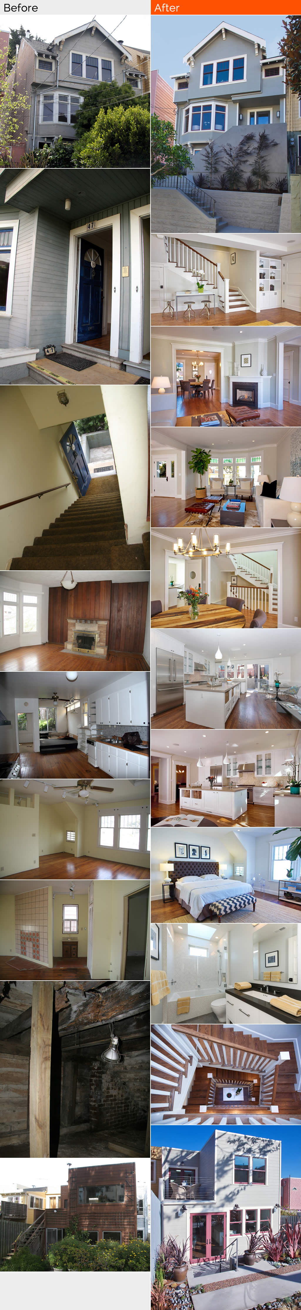 Eureka Valley Renovation - Before and After Photos